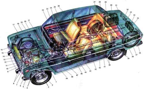 Устройство автомобиля ВАЗ